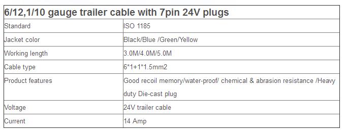 Trailer Cables EC10